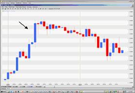 trade banlance Các chỉ số kinh tế cơ bản