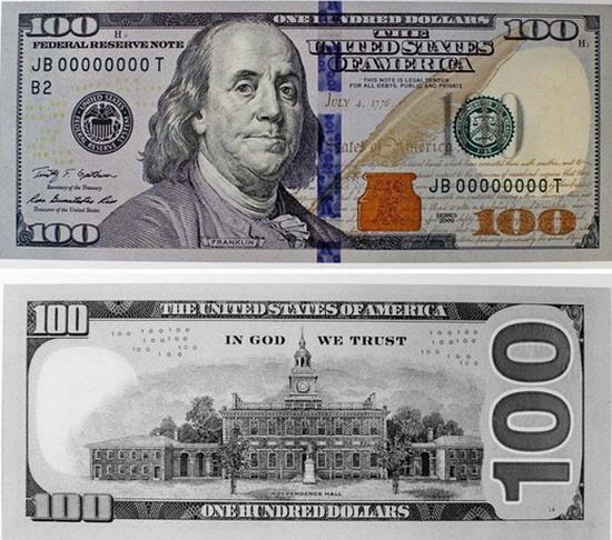 Forex trading 100 dollars