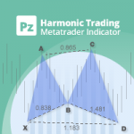 Harmonic indicator