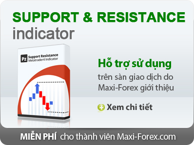 Support & Resistance indicator