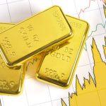Tín hiệu giao dịch Vàng ngày 21-12-2016