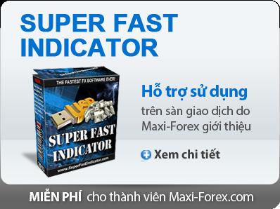 Maxi-forex