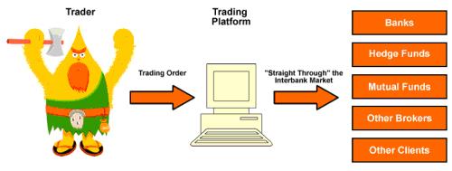 choose-broker-4