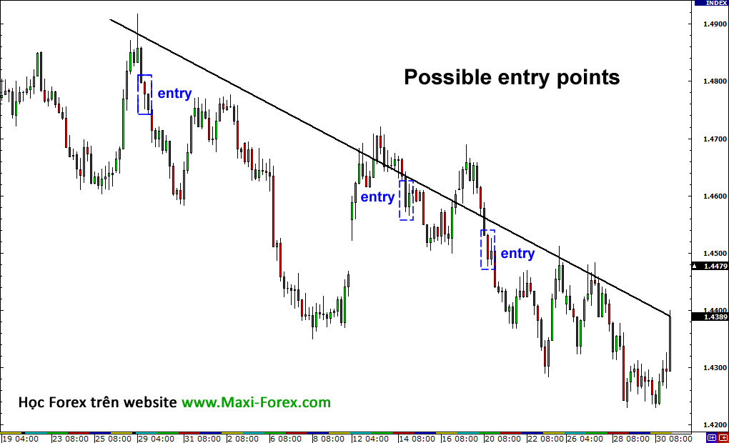 fadeout-entry-points