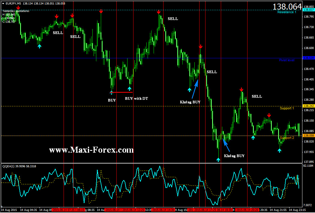 forex system scalping