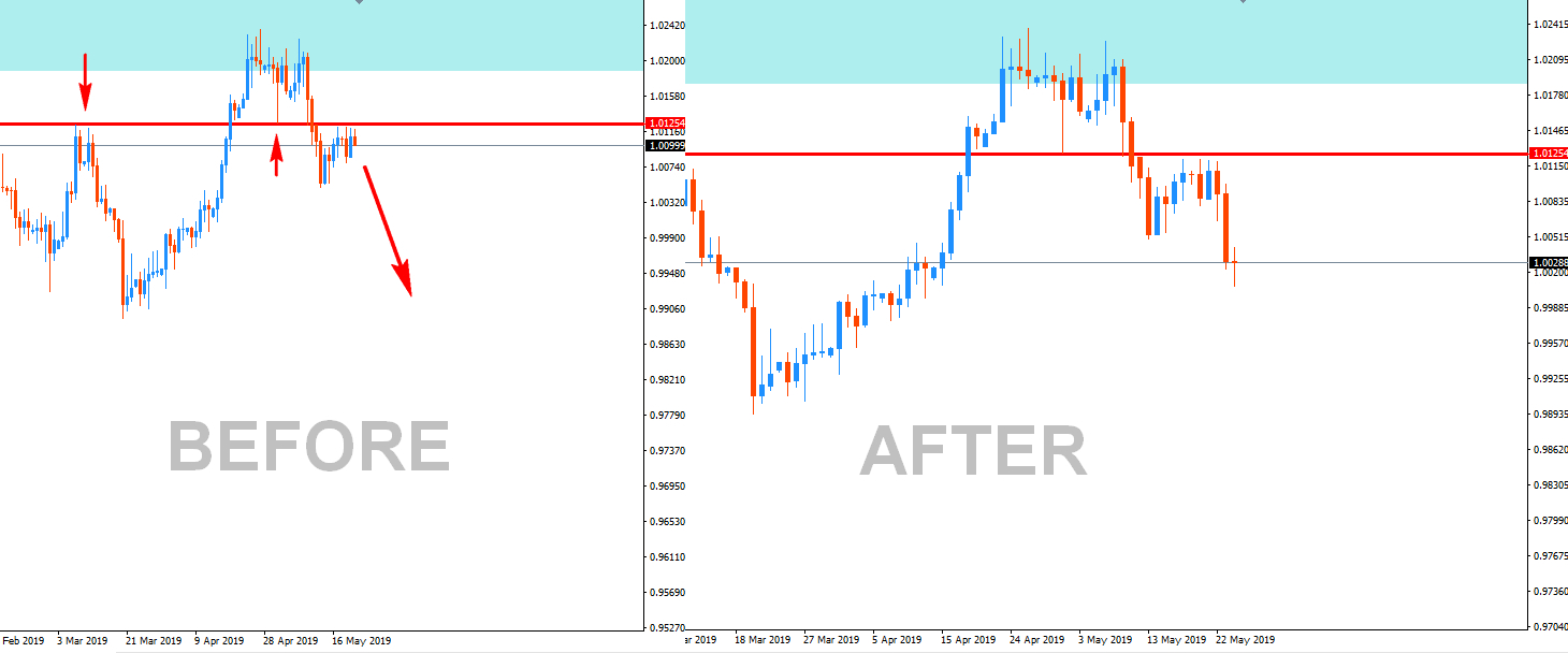 190524-USDCHF-daily-before-after