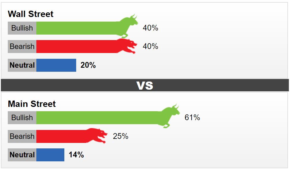 Bảng khảo sát giá vàng tuần tới của Kitco News. Nguồn: Kitco